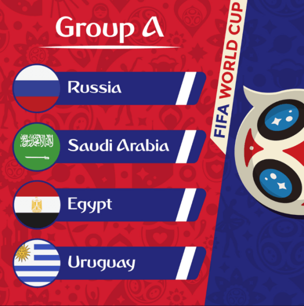 World Cup Group Previews and Picks
