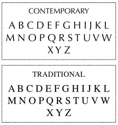 examples of the full alphabet in contemporary and traditional font styles so customer is able to choose their preference for the engraving of a house sign