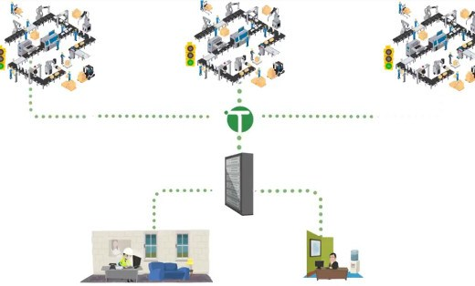 Making Data Work in Your Business Across Multiple Manufacturing Facilities