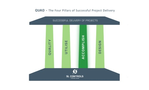 Four pillars of successful project delivery - Accomplish
