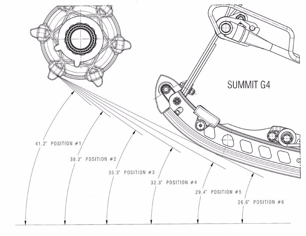 Brp Adds Remote Activation To Adjustable Limiter Strap For Ski Doo Snowmobiles