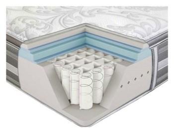 hybrid mattress 2017