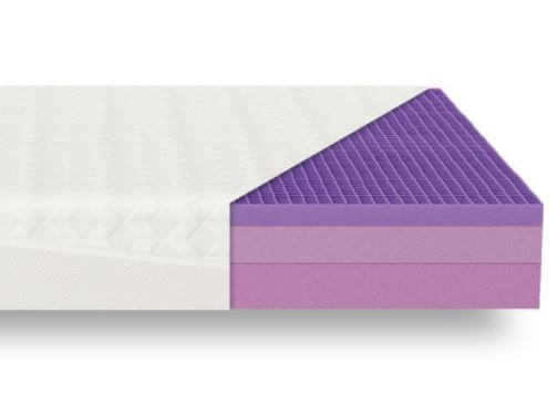 The purple mattress cover and layers