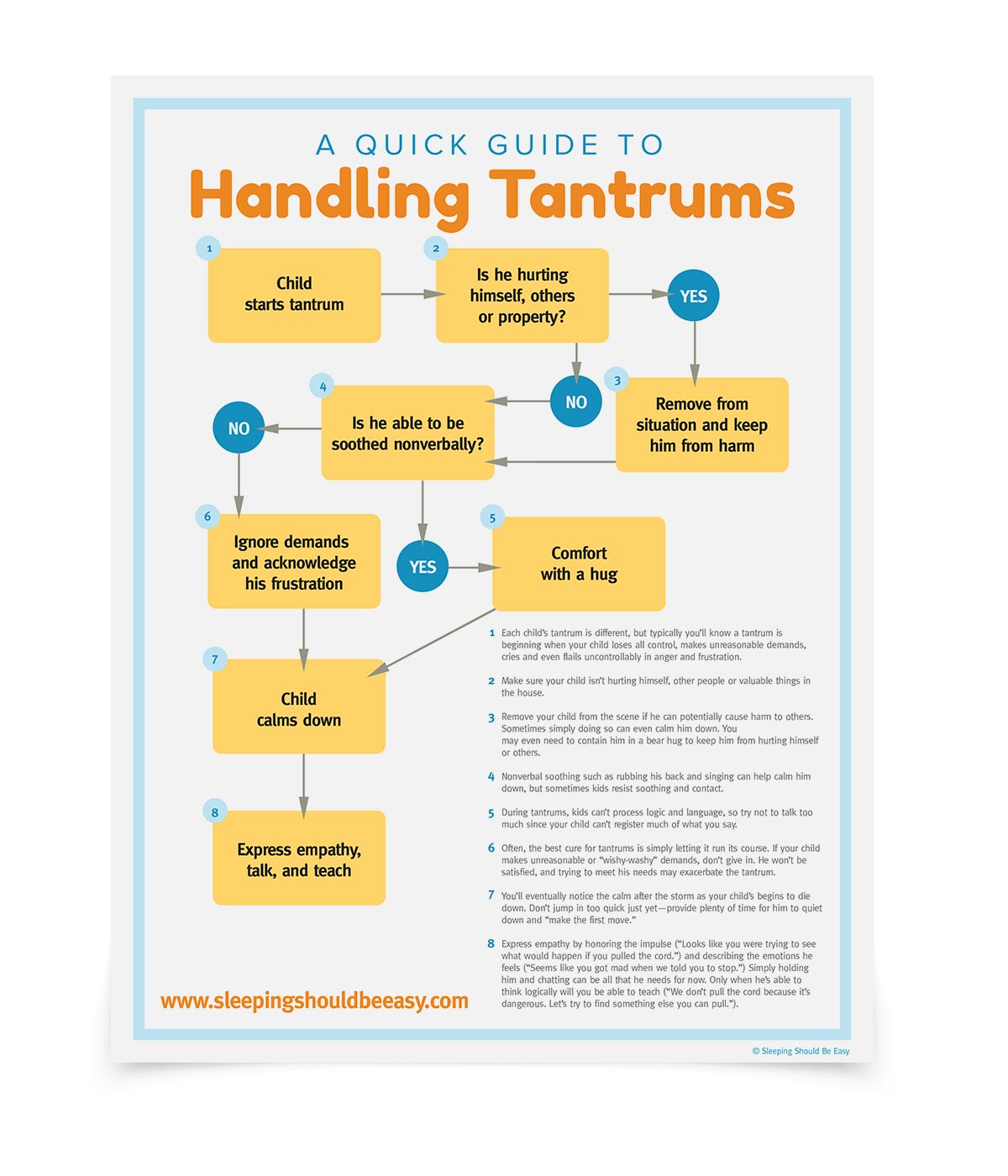 Your Quick Guide To Helping Kids Having Tantrums Free