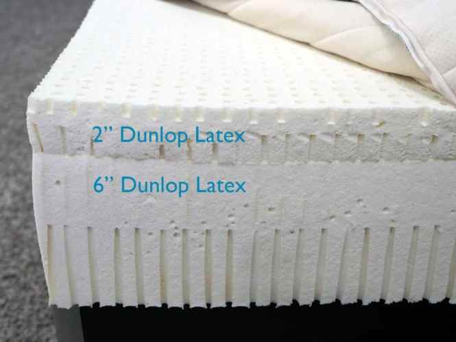 Sleeponlatex Mattress Layers Top To Bottom 2 Dunlop Latex 6