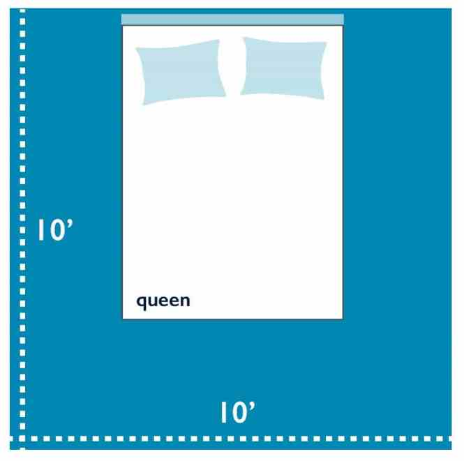 Queen Size Bed In A 10x10 Foot Bedroom