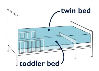 Kid Mattress Size Comparison Toddler Vs Twin