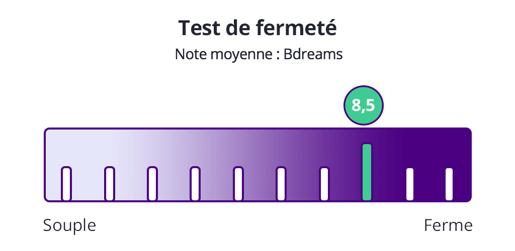 test fermeté bdreams