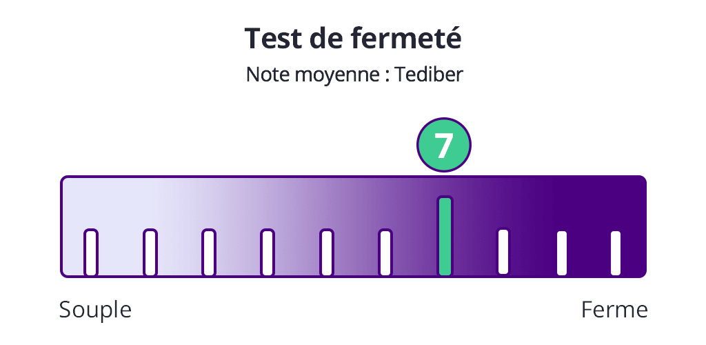 test fermeté tediber