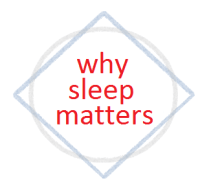 template for SHC page logos WHY SLEEP MATTERS