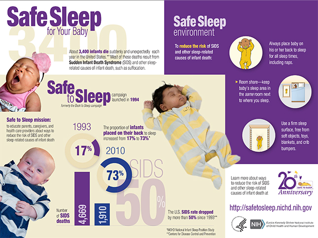 Safe Sleep for Your Baby Inforgraphic