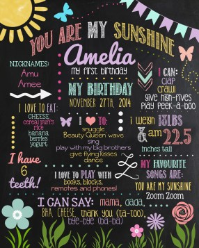 Captures details of your child at the time of their birthday