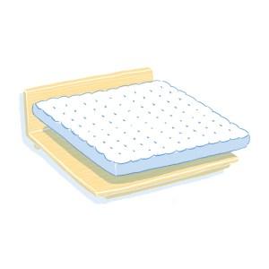 眠豆腐床架+床墊組合|雙人特大