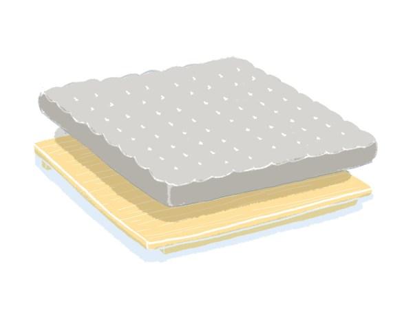 芝麻豆腐床架+床墊組合(無床頭板)|雙人加大