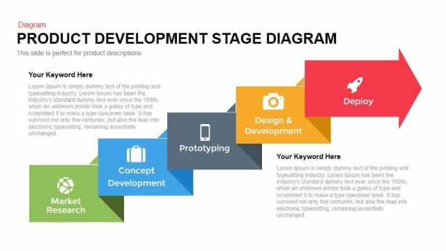 Image result for development stage