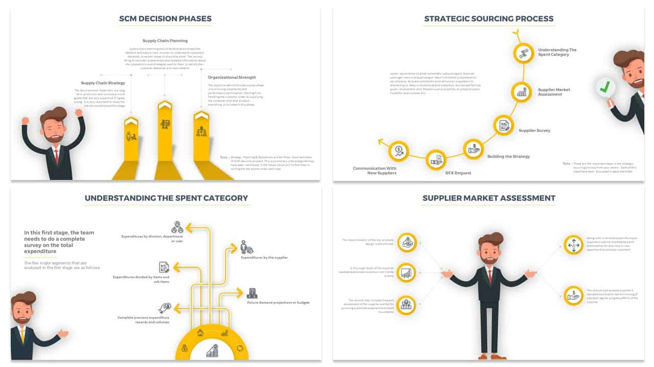You'll be developing one covering compliance, environmental, financial, operational and reputation risk management. Supply Chain Management Powerpoint Template And Logistics Slidebazaar