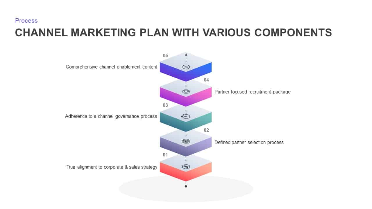The marketing plan is devised for making the recruitment agency attract the target audience and establish a business or recruiting. Channel Marketing Plan Ppt Diagram For Powerpoint Keynote