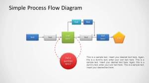 Process Flow Diagram for PowerPoint  SlideModel