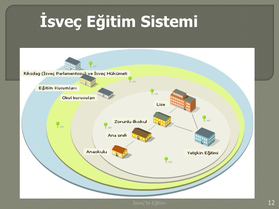 isveç'te eğitim sistemi ile ilgili görsel sonucu