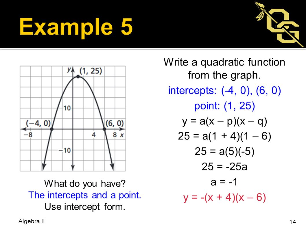 Bellwork Homework Check Algebra Ii