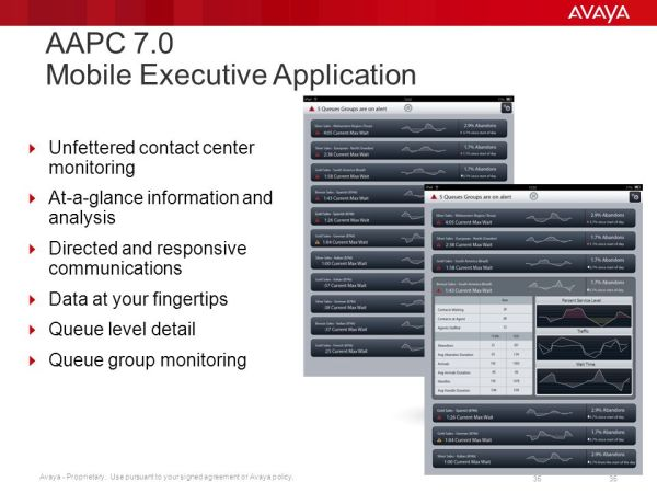 Avaya Reporting and Analytics Overview & Roadmap - ppt ...