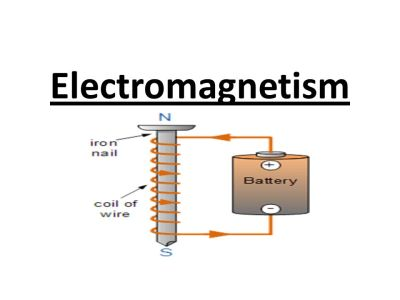 Image result for electromagnetism