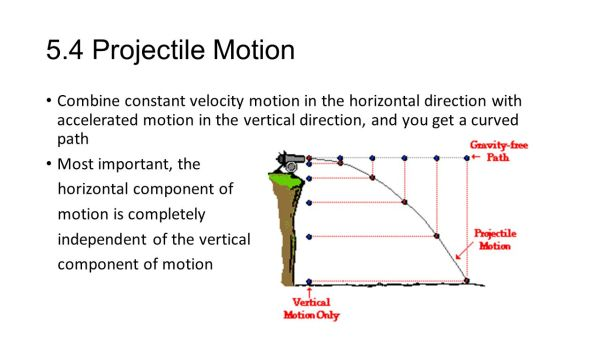 Chapter 5 Projectile Motion. - ppt video online download