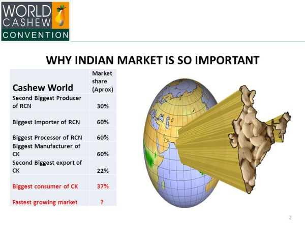 Cashew Kernel Markets in INDIA - ppt video online download