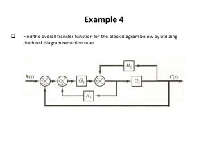 System Dynamics Dr Mohammad Kilani  ppt download