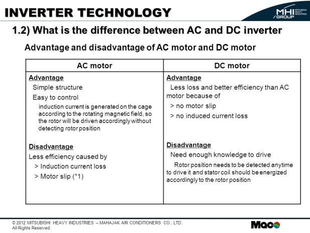 Dc motor and ac motor difference for Ac vs dc motor