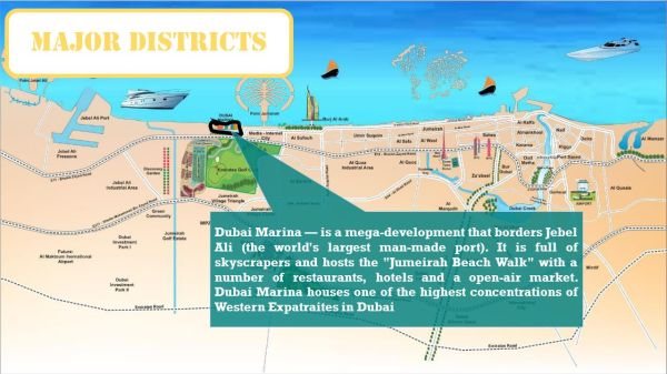 DUBAI OVERVIEW. - ppt download