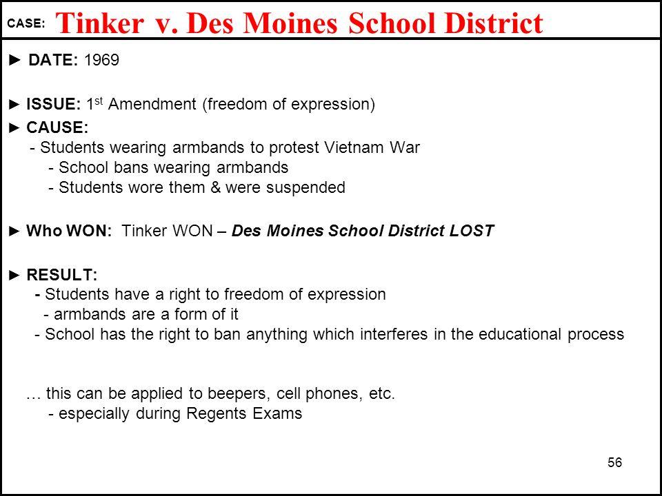 tinker v des moines school district case brief