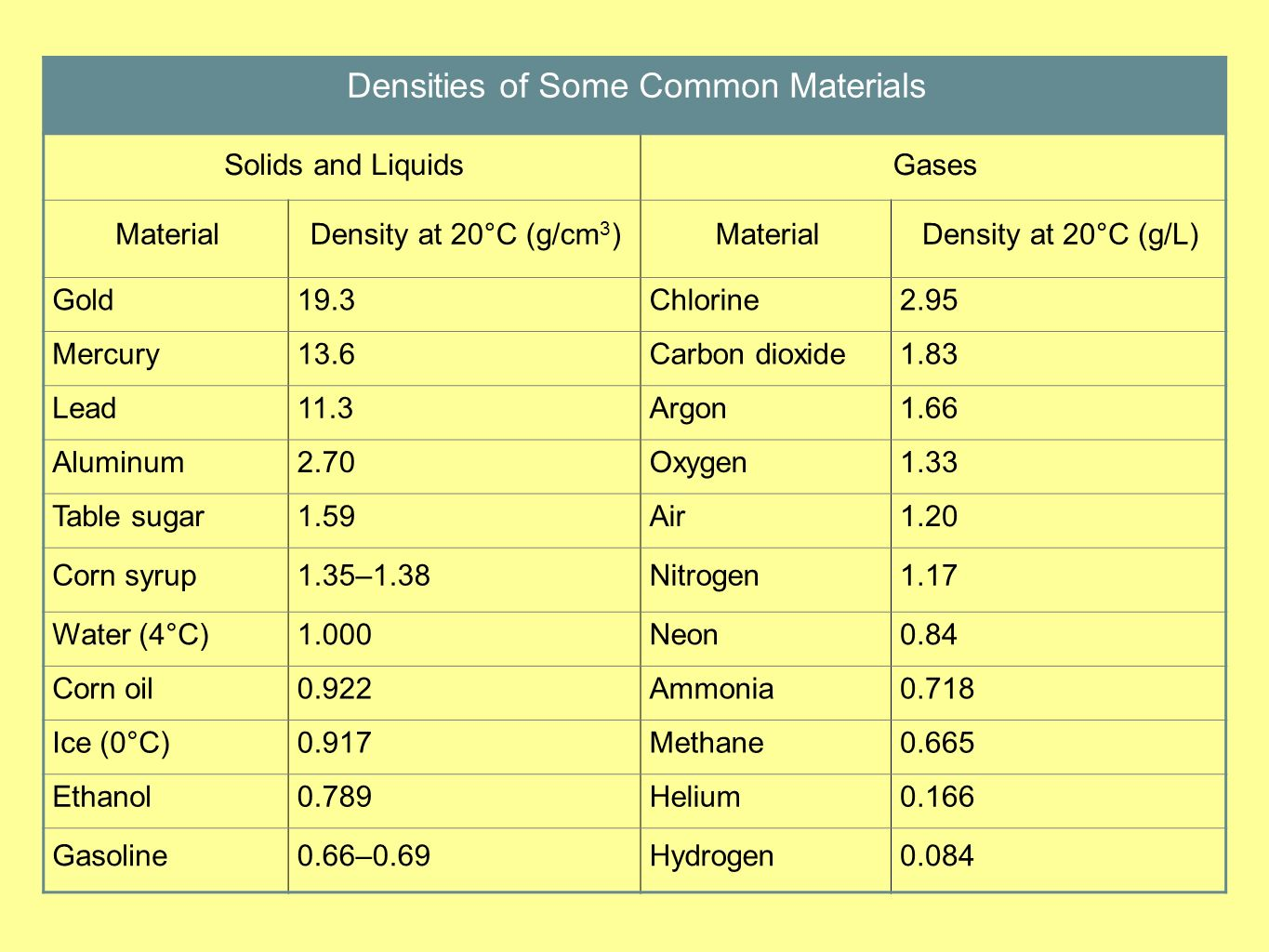 Chapter 3 2 Units Of Measurement
