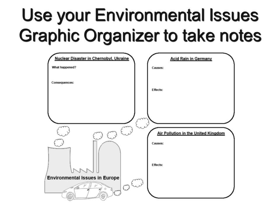 Water Pollution Graphic Organizer