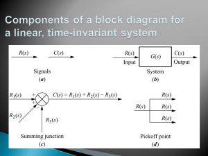 Rules to reduce block diagrams Transfer Function Problem
