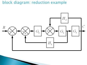 Rules to reduce block diagrams Transfer Function Problem