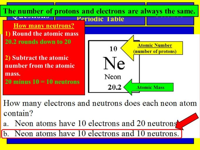 Periodic table gold number of protons microfinanceindia periodic table gold number of protons urtaz Choice Image