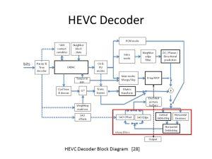 HEVC DEBLOCKING FILTER  ppt download