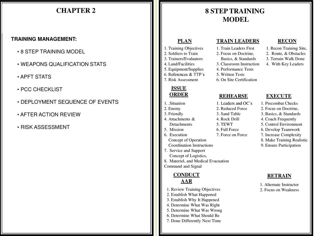 Ssg Smith S Leaders Book