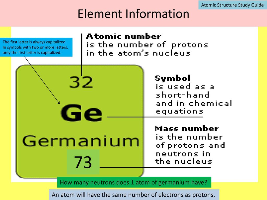 Sulfur Element Information
