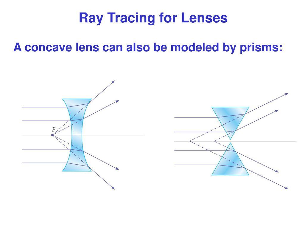 Convex Mirror Ray Tracing Worksheet