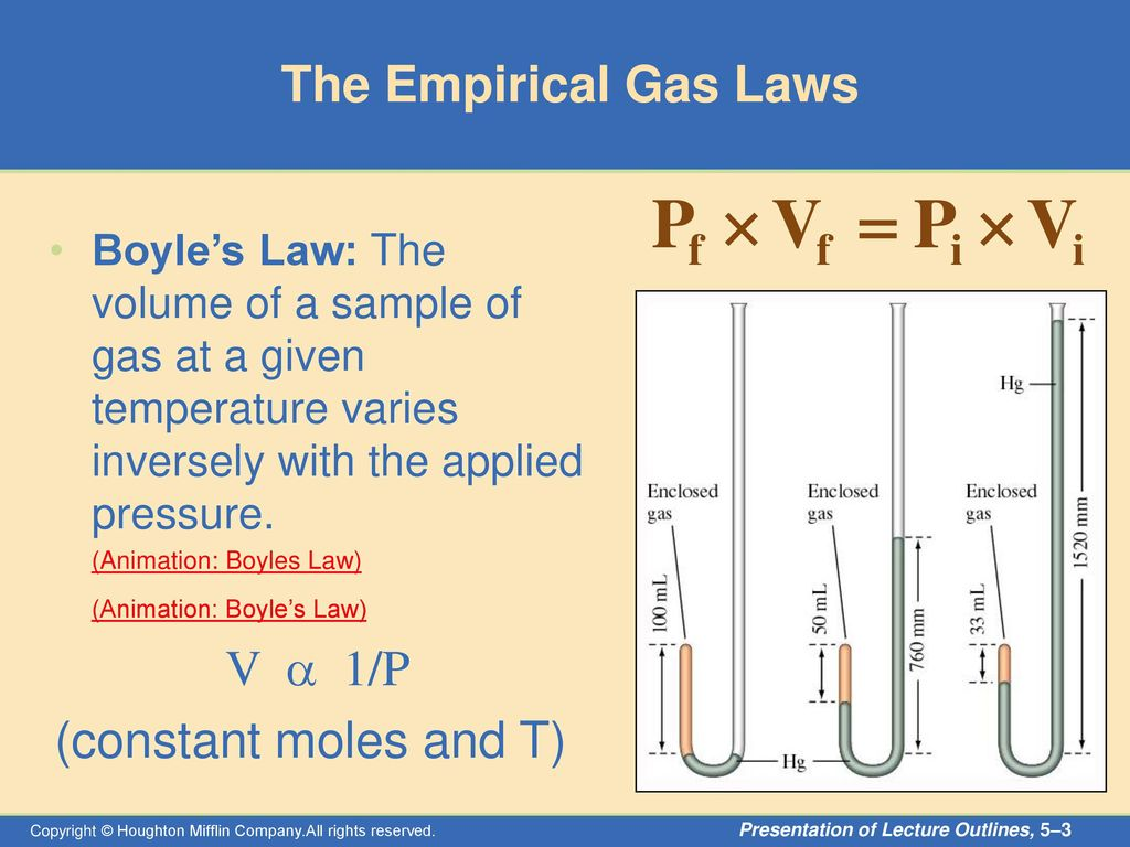 The Gaseous State 5 1 Gas Pressure And Measurement