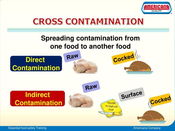 Essential food safety Training - ppt video online download