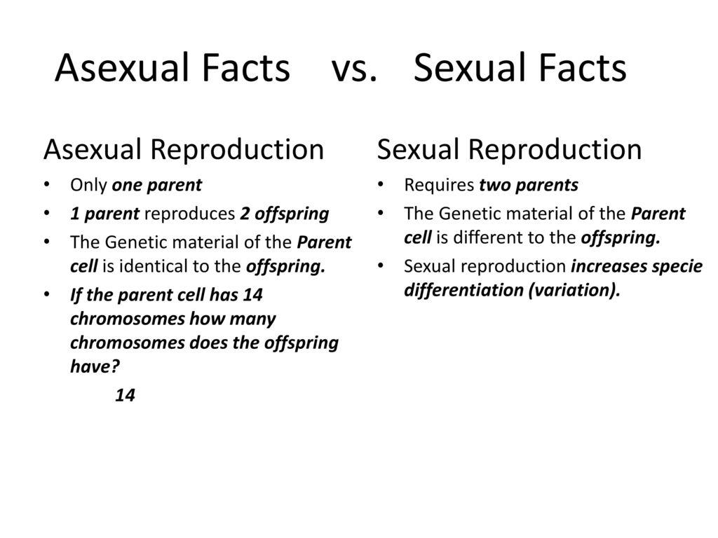 Reproductive Nd Development Ppt Downlo D