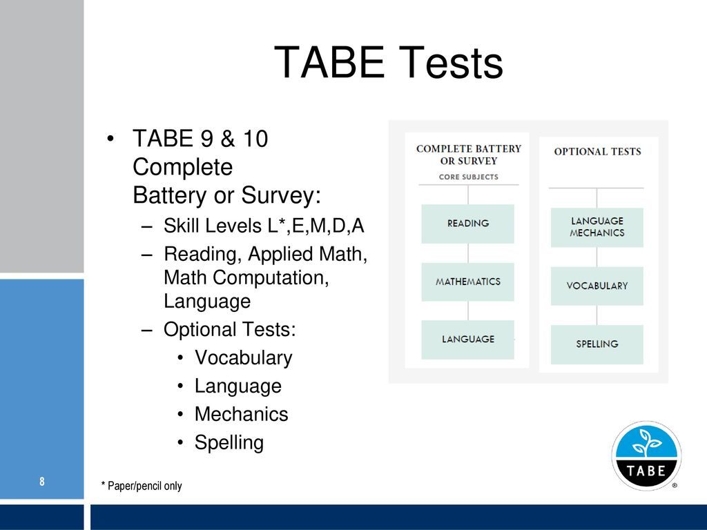 Tests Of Adult Basic Education Administrator Certification