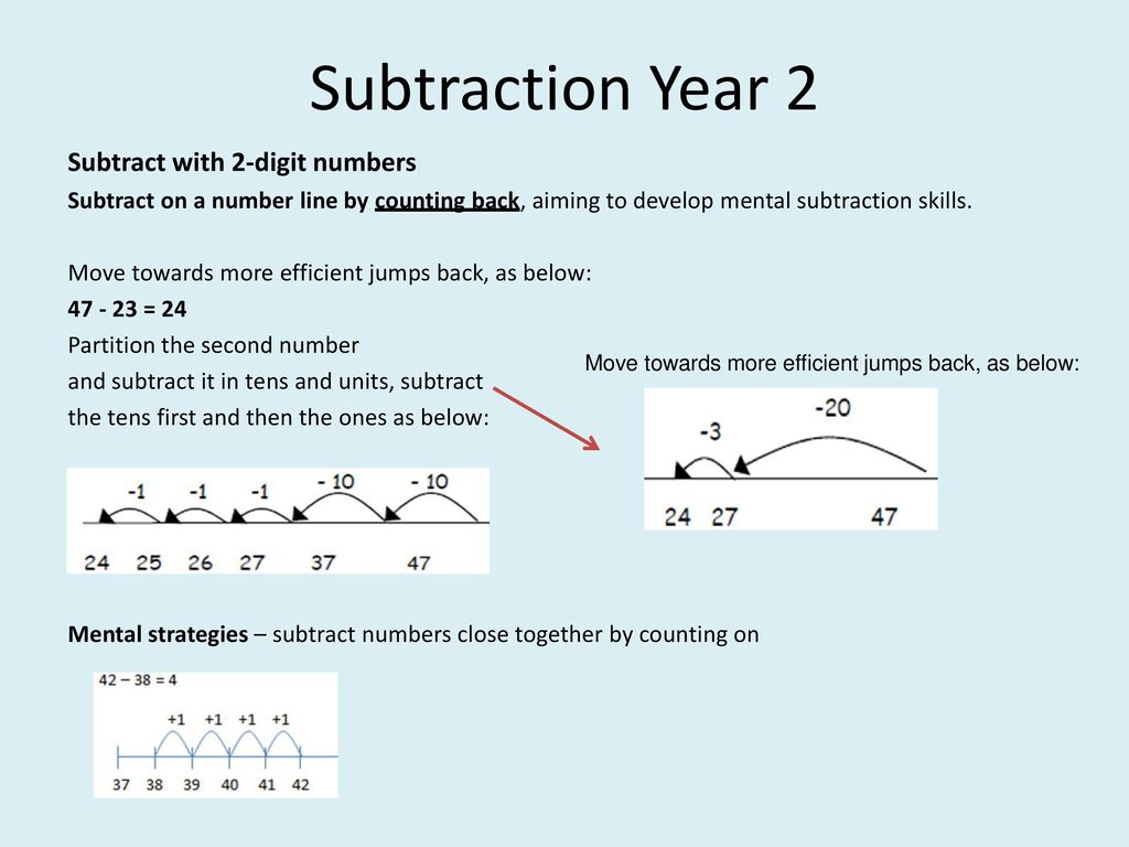 Welcome To Addition And Subtraction At Rab