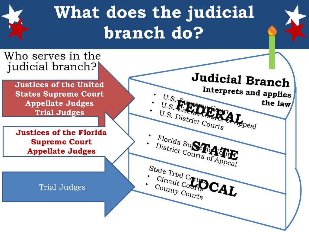 Worksheet Missouri Judicial Branch
