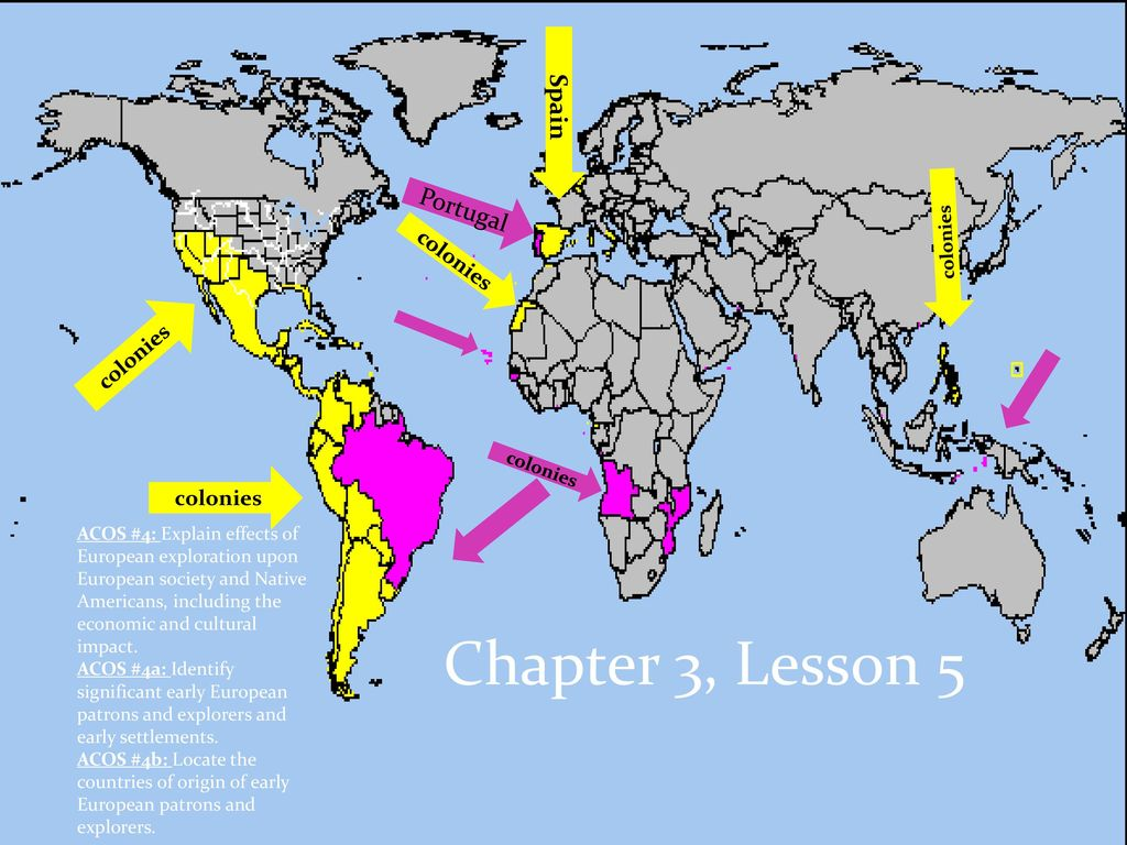 Chapter 3 Lesson 5 Spain Portugal Colonies Colonies Colonies Colonies