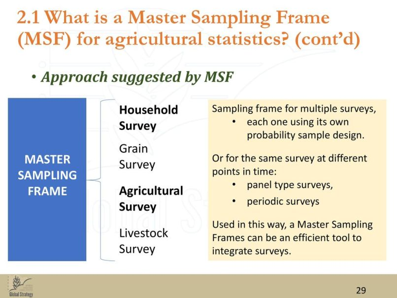 Exelent Sampling Frame Image - Ideas de Marcos - lamegapromo.info