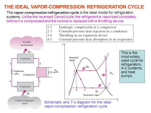 REFRIGERATION, HEAT PUMP CYCLES  ppt video online download